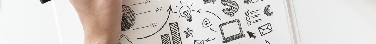 Business Mindmap, Preisspirale, Preiskampf